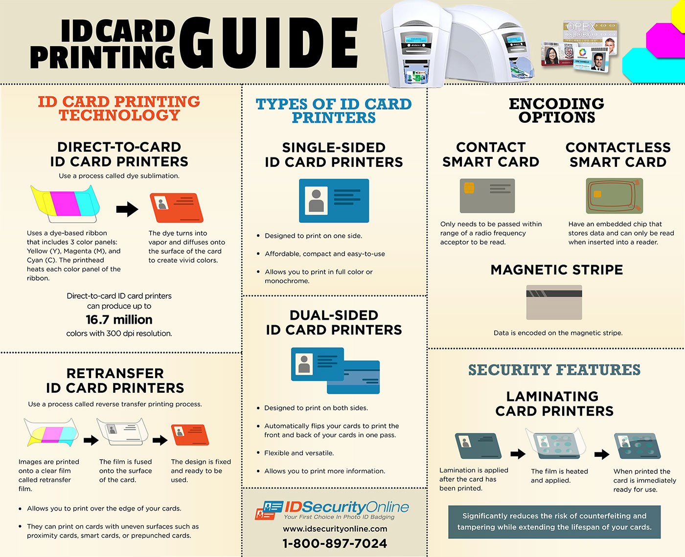 ID Card Printing Guide